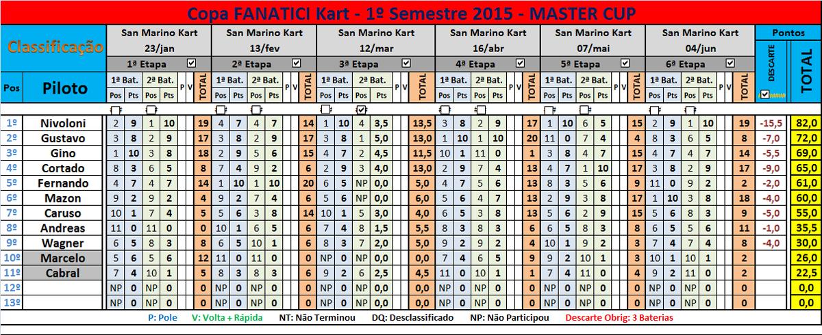 Master-final-2015