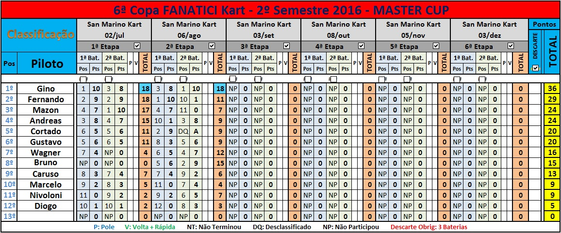 MASTER Cup FK 2016 (1)