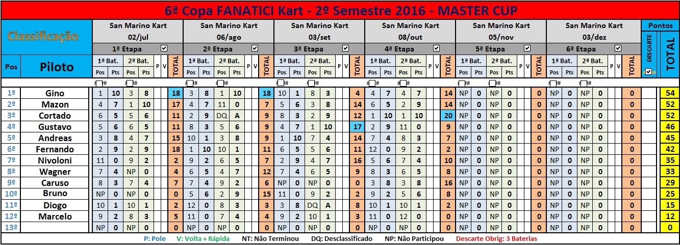 master-10aet-2016