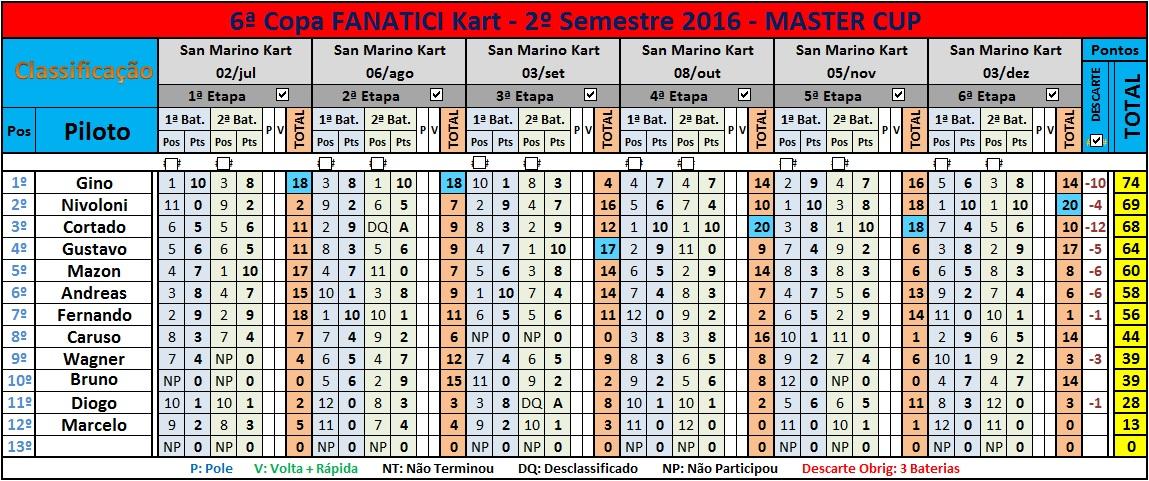 master-12aet-2016