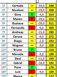 clasificacao-final-2016-v2
